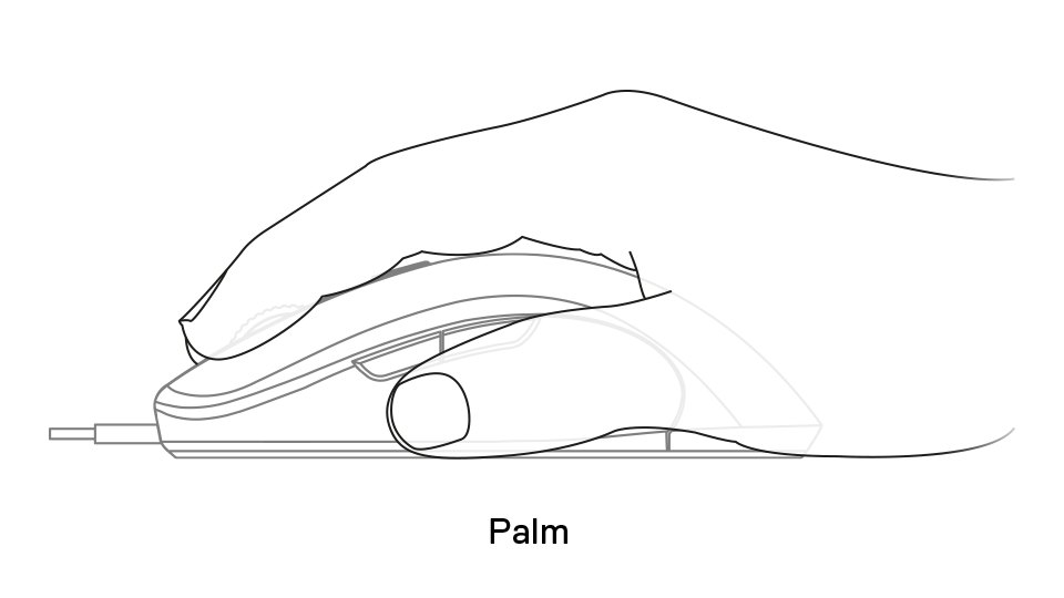 Gaming-Maus: Schaubild Palm-Grip