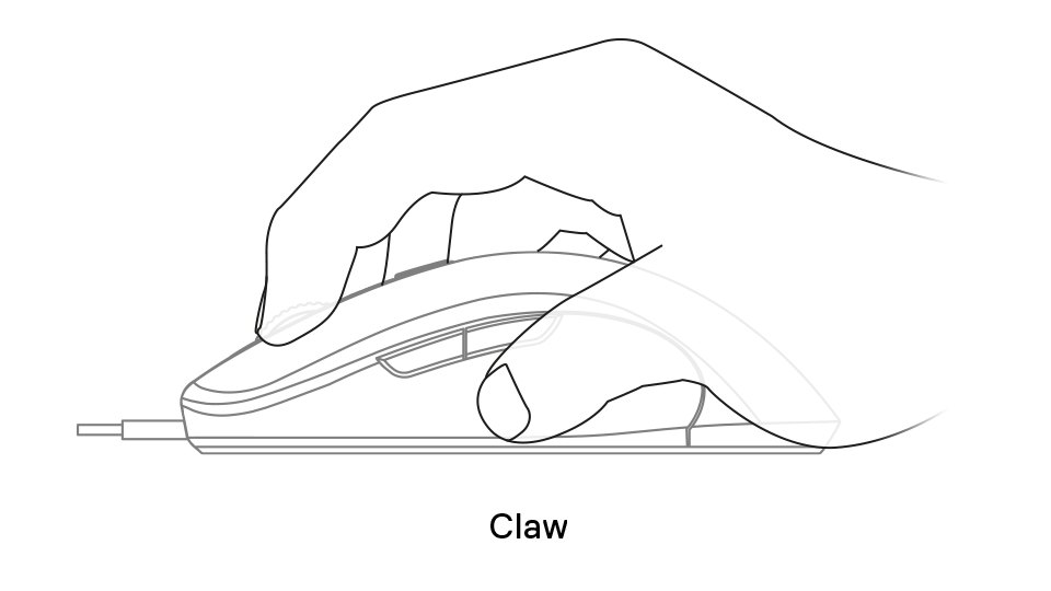 Gaming-Maus: Schaubild Claw-Grip
